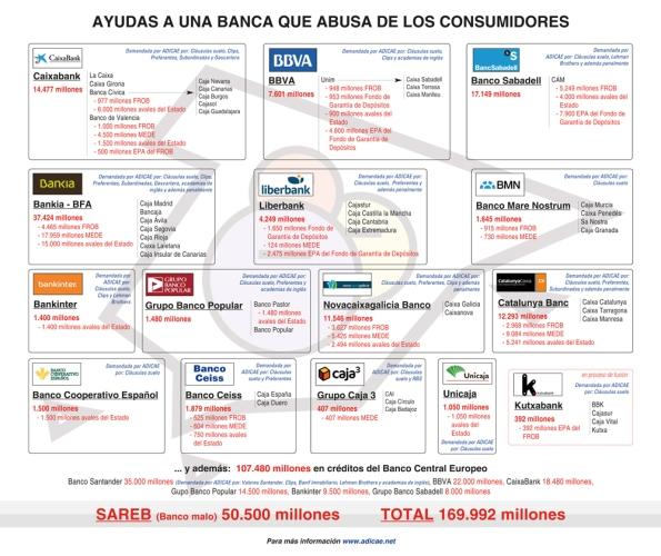 infografia-RECAPITALIZACION-BANCARIA